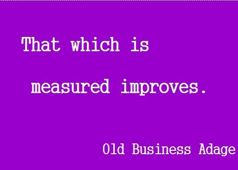 Old business adage about measurement: Business Quotes, Business Adage