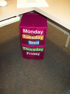 a way to keep lesson materials for the week in one place. Great way to stay organized and keep life easy.