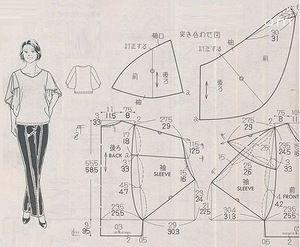 423 Маленькое чёрное платье- это спасение для любой женщины и выгодные инвестиции уверена Эвелина Хромченко .... Маленькое чёрное платье-  длиной до колен  можно надеть не только днём на работу в оф …