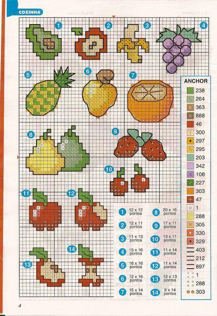 Fruits hama perler beads pattern