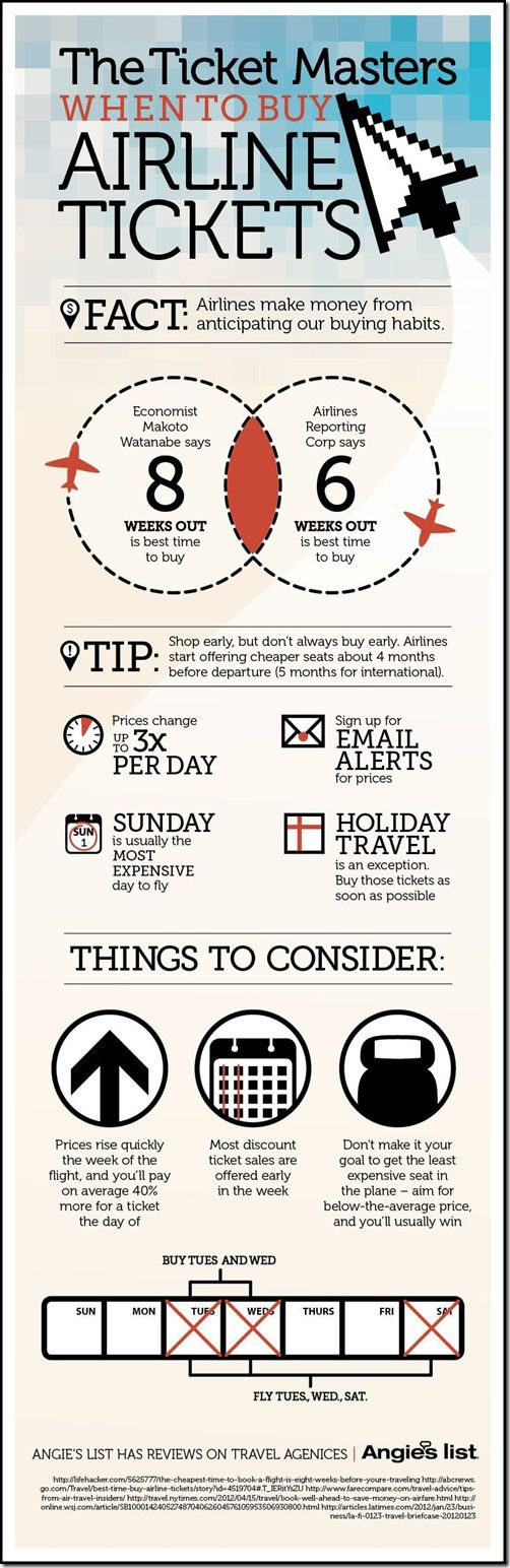 Great info graphic on when the best time to book air is #travel #flights #airlines