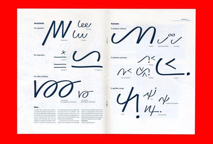 Julie Rousset — Design graphique