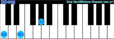 Piano: Acordes Aumentados (quinta aumentada)(aug)(o 5+) Clases simples de Guitarra y Piano