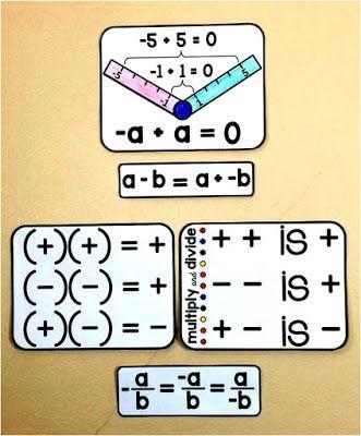 Middle School Math Word Wall Ideas