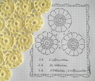 Cute pattern with diagram.  1st round Ch 6. 2nd round 24 DC´s. 3rd round 1 DC, 3 Ch. repeat. Join as you go. Beautiful blog with other patterns ! http://anazard.blogspot.ca/2012/03/nachgehakeltes.html