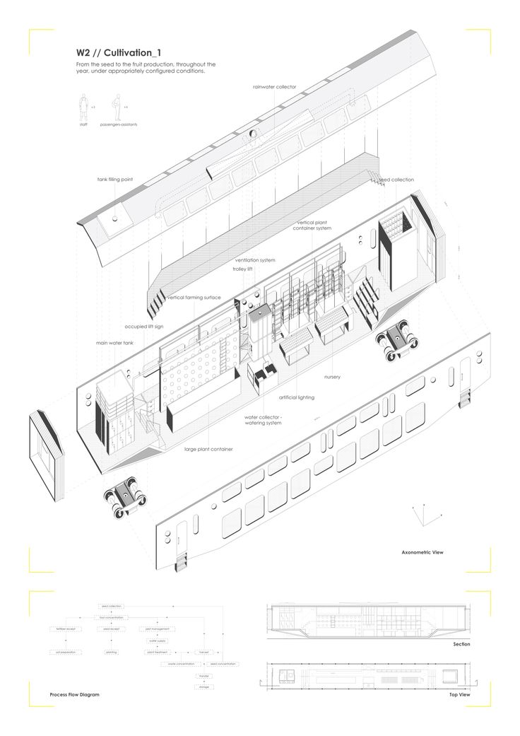 Architecture Drawing Mac 289 best axo's & iso's images on pinterest | architecture diagrams