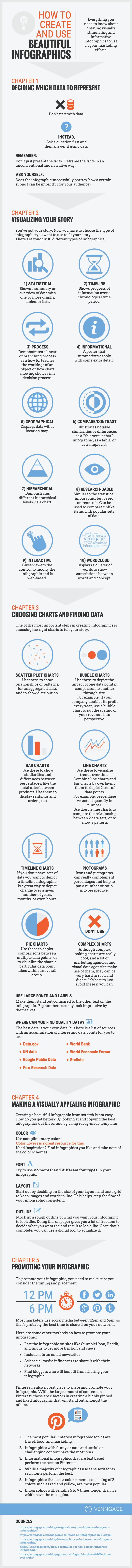 [Ebook] How to Create Infographics for your Marketing