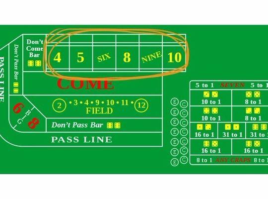 Bet365 roulette table limits