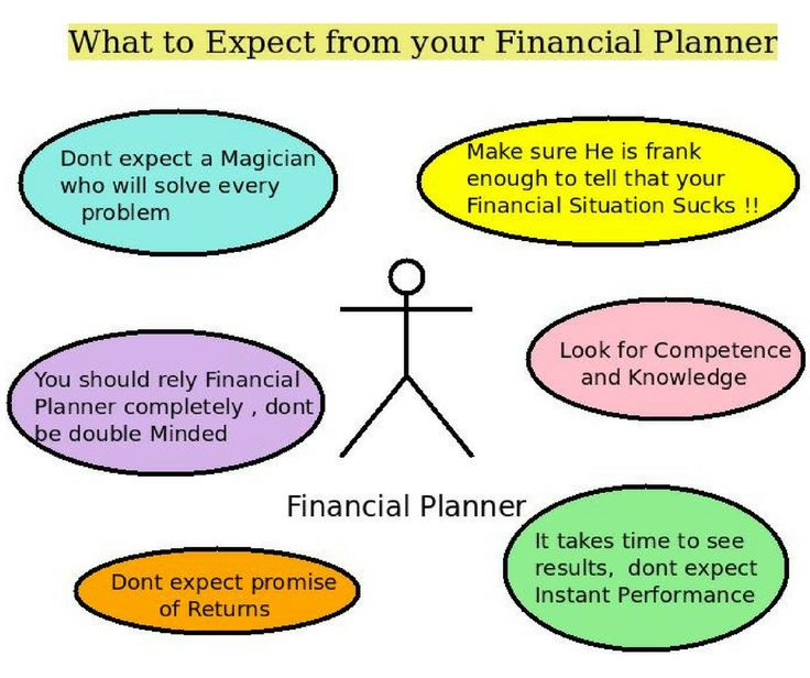 Best Financial Planning Quotes Finance Advice Melbourne Images