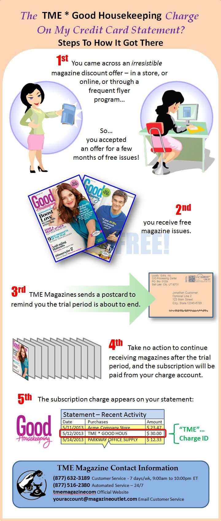 22 best tme magazine infographics images on pinterest
