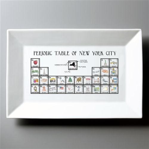 735 best periodic tables of images on pinterest periodic periodic table of new york platter urtaz Choice Image