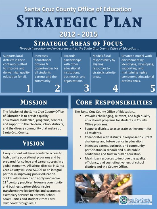 strategic plan for schools template