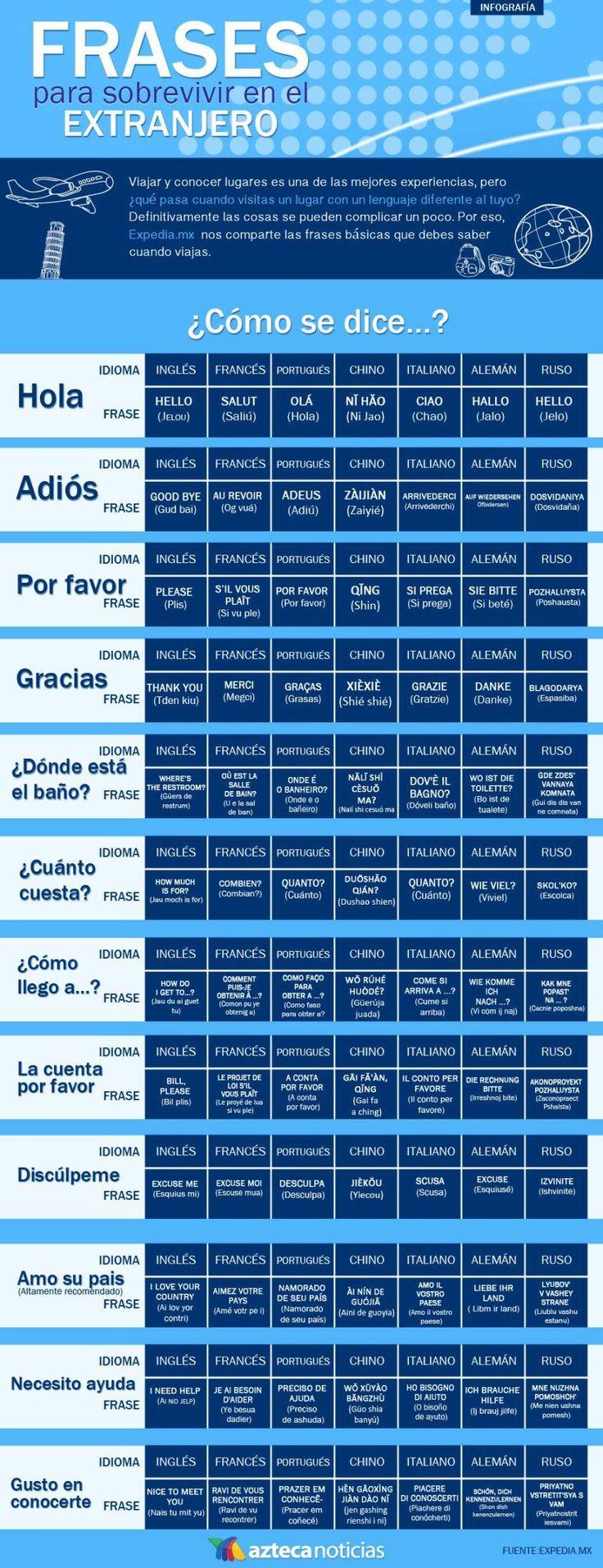 Frases para sobrevivir en el extranjero #infografia