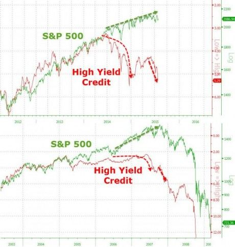 """Expert Sees Repeat of Horrors He Predicted: """"Next Great Stock Market Crash is Imminent"""""""