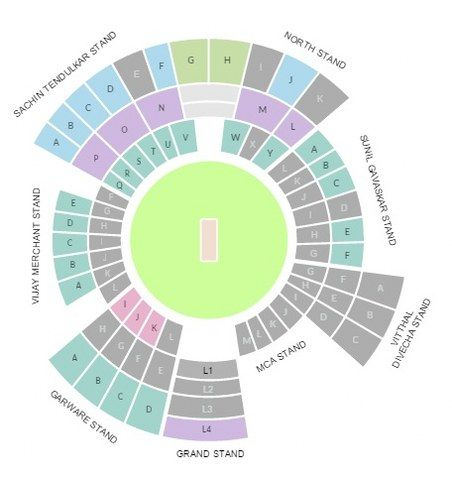 Mumbai Indians IPL 8 Wankhede Stand, ticket prices