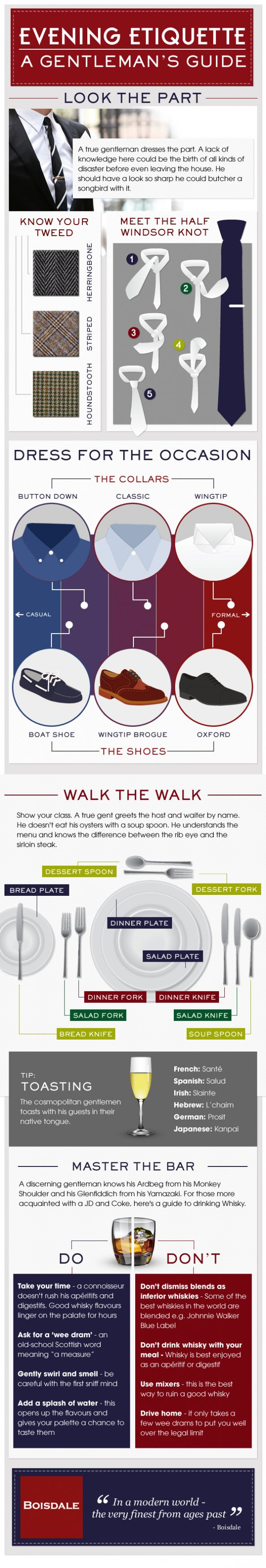 A Gentlemans Guide to Evening Etiquette Infographic. Seems aside from being a whiskey drinker, I've got this down.
