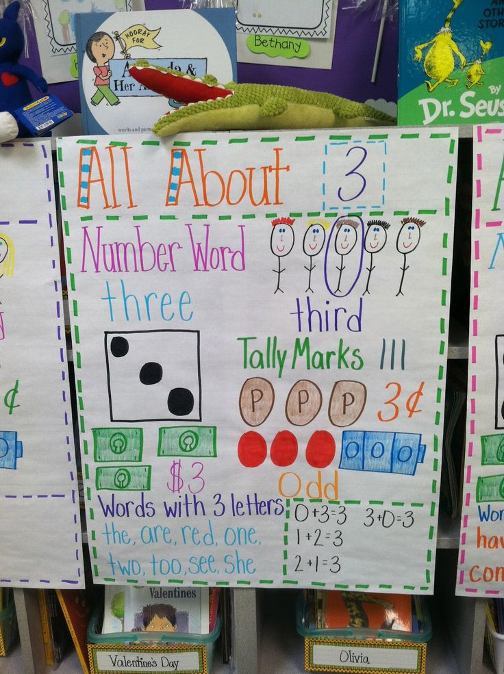 Life in First Grade: September 2012  all about numbers based on kim adsit's unit
