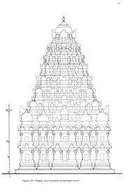 Image result for brihadeshwara temple section in 2019