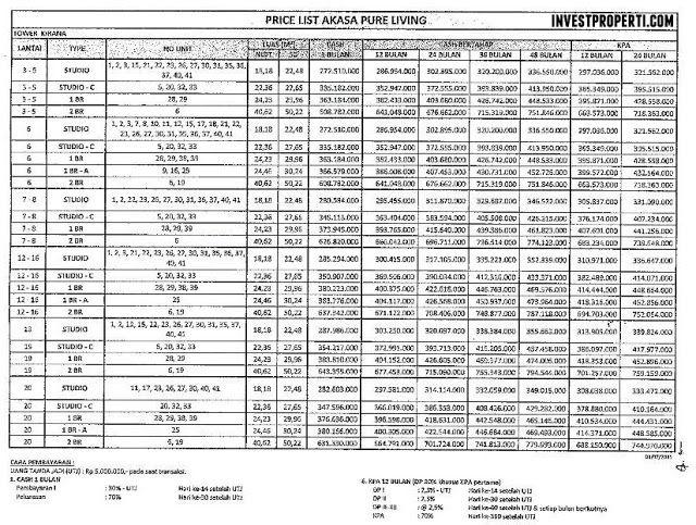 Price list harga apartemen Akasa BSD terbaru bulan Juli-2015. #akasapureliving #apartemenakasabsd