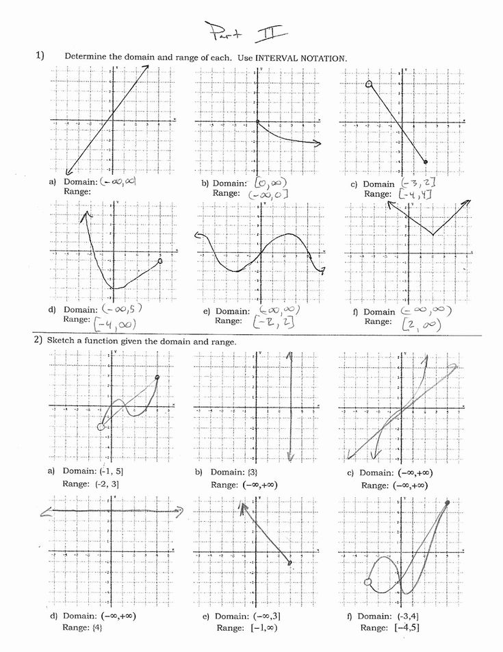 Domain and Range Practice Worksheet Awesome Mr Suominen S ...