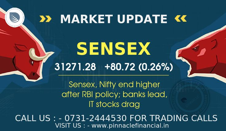 #ClosingBell : #Equity benchmarks closed higher and Nifty Bank ended at record closing high after #RBI policy announcement. The 30-share #BSE #Sensex was up 80.72 points at 31,271.28 and the 50-share #NSE #Nifty rose 26.75 points to 9,663.90.