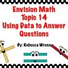 This packet contains everything you need for Envision Math topic 14 Length Focus Wall.  Includes I can statements.