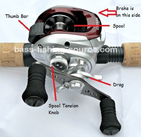 To use a baitcast reel successfully you need to know the components and what they do.