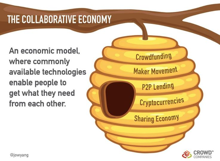 Beyond Sharing - the Collaborative Economy | simply communicate