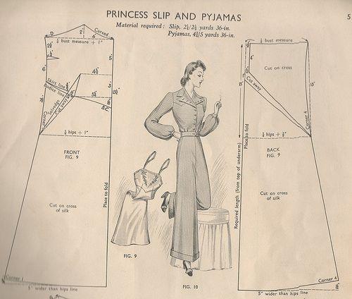 306 best FREE Vintage Patterns & Tutorials (Sew, Knit, Crochet ...