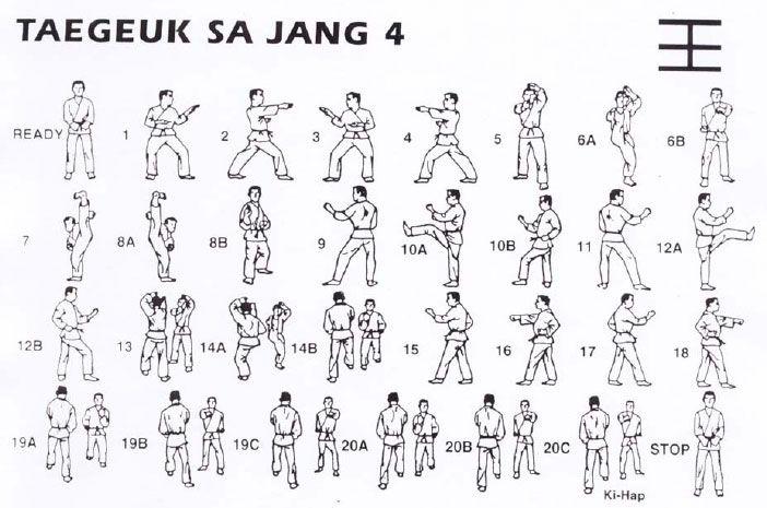Itf Taekwondo Form Dan Gun