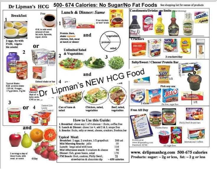 hcg diet plan - Google Search