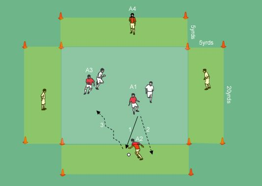 Football Possession and Transition Grid - Professional Soccer Coaching
