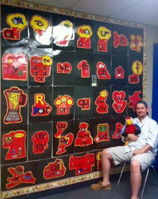 """Love this SECRET STORIES® wall of phonics """"secrets!"""" (especially the parrot-mascot! ;)"""
