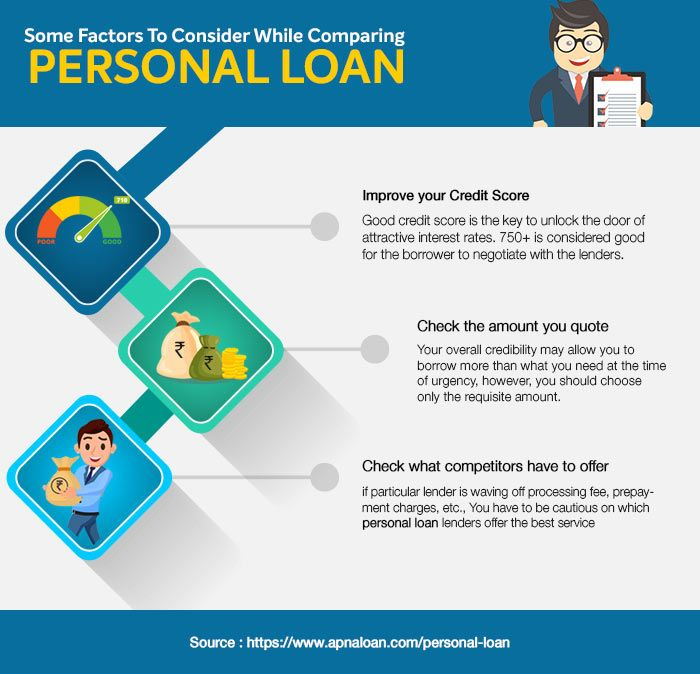 Some Factors To Consider While Comparing Personal Loan Personal Loans Personal Loans Online Good Credit