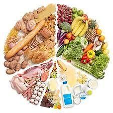 Dieta po resekcji żołądka