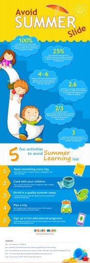 Splash Math Summer Program: Summer Slide Prevention mathematics apps, math applications, classroom management