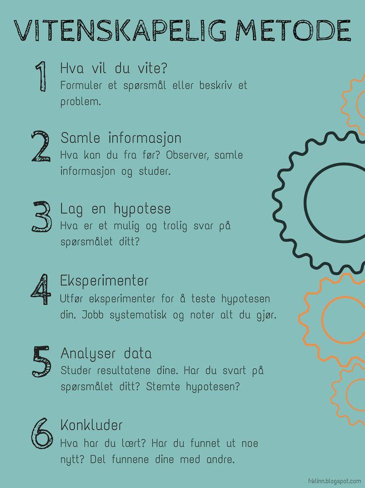 frk linn: canva altså!