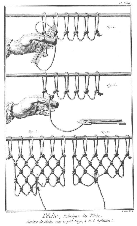 net making knots - Google Search