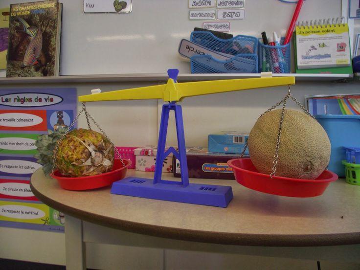 La maternelle de Francesca: mars 2014 quel fruit est le plus lourd?