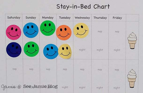 love these free printable chore charts for kids with and without a
