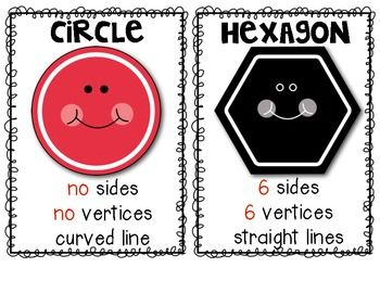 FREEBIE! Shapes (Mini Posters) for the Primary Classroom. Enjoy from Class of Kinders. :-)