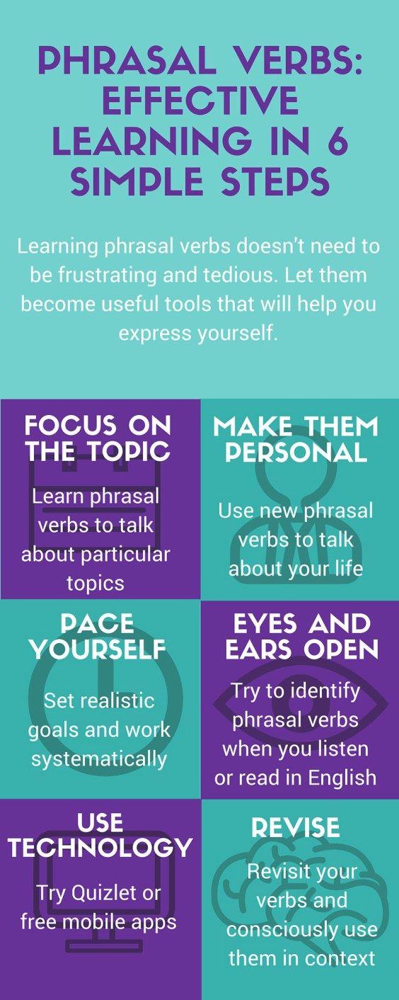 6-steps-phrasal-verbs