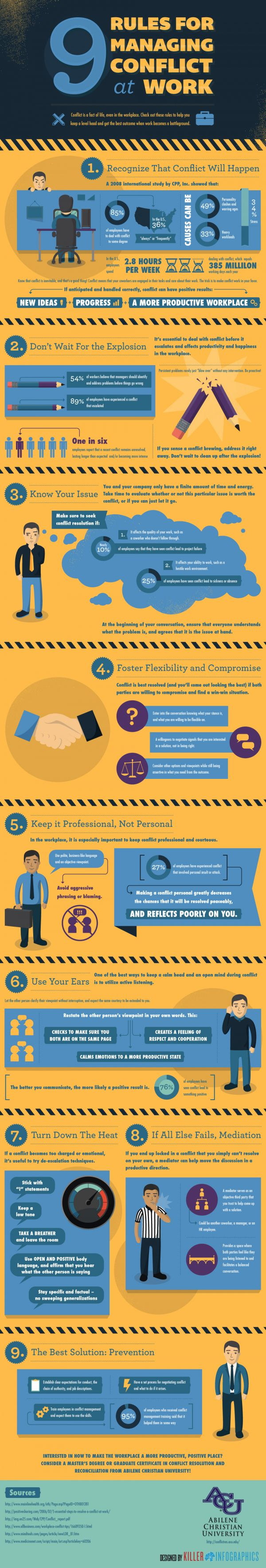 9 Rules for Managing Conflict at Work #infografía