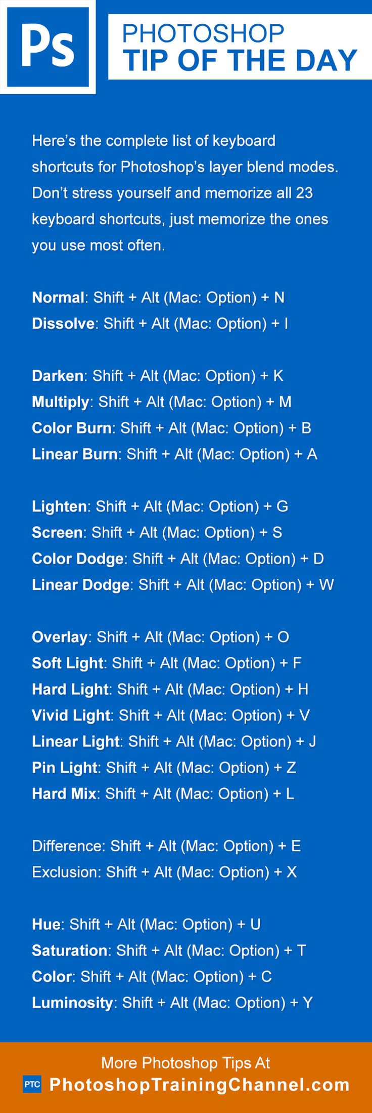 Learn to use blend mode keyboard shortcuts to save time and make Photoshop a little bit easier to work with!To cycle through blend modes quickly, hold Shift   (plus) to change to the next mode, and Shift - (minus) to change to the previous mode.Click on link to see the full list.