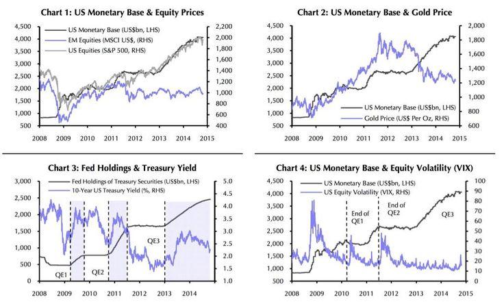 QE summary