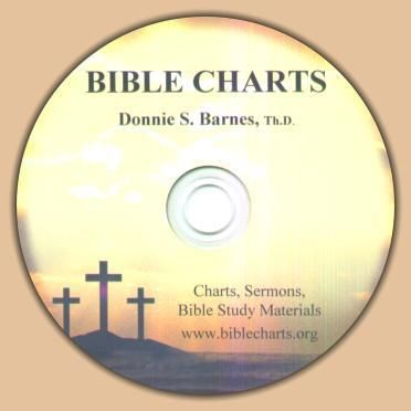 Welcome to Bible Charts by Donnie S #bible #charts, #biblecharts, #charts #of #the #bible, #free #bible #charts, #prophecy, #music, #scripture, #resources, #salvation, #faith, #prayer, #bible, #gospel, #jesus, #god, #holy #spirit, #christian, #grace, #worship, #baptism, #preaching, #mission, #christianity, #ministry, #communion, #spirituality, #spiritual #church #of #christ, #churches #of #christ, #church, #bible #study, #radio #program…