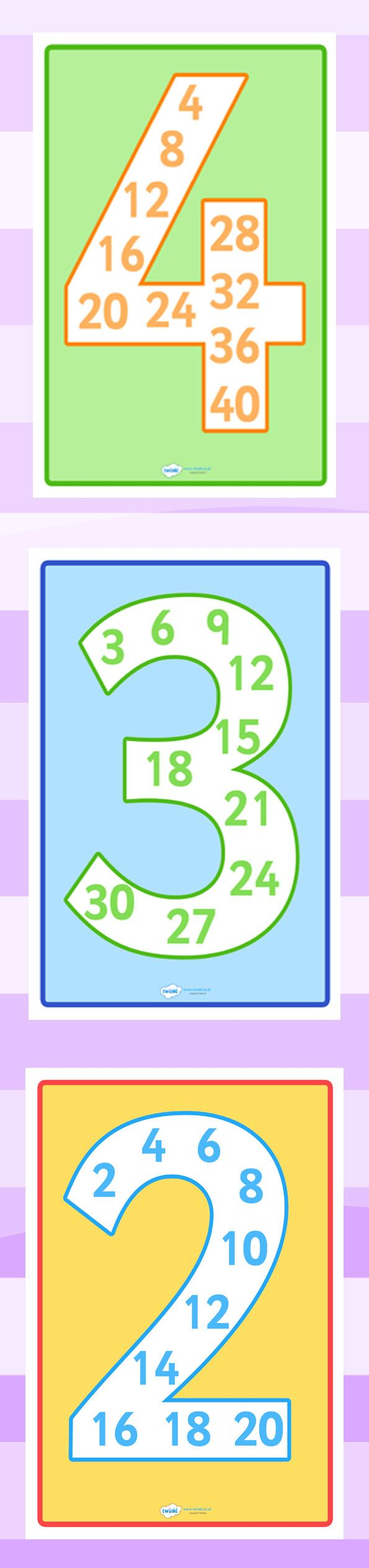 Twinkl Resources Number Multiples Individual Display Posters Classroom printables