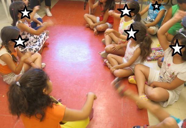 Σε όλους κλείνω το μάτι… (Παιχνίδι γνωριμίας) (elniplex kindergarten and more)