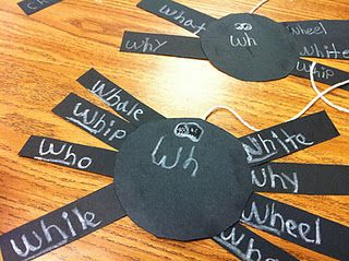 digraph graphic organizers...top group???