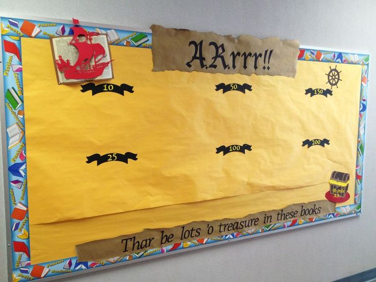 "AR Bulletin Board - with a pirate theme.  ""A.R.rrrr!!"""